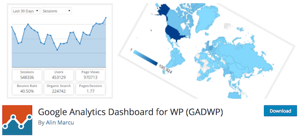 Google Analytics dashboard Best Google Analytics Plugins